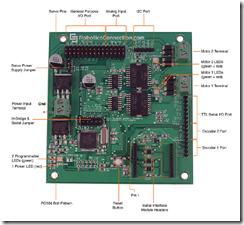 serializer board
